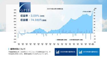 【緊急投稿】GPIFに学ぶ投資術 直近に迫る危機に備える